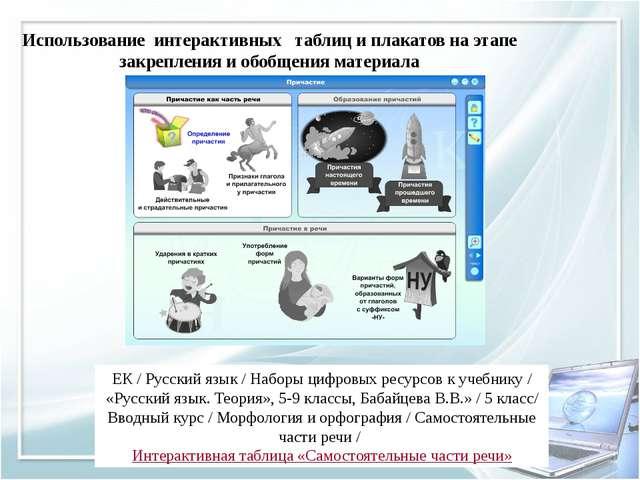 Использование интерактивных таблиц и плакатов на этапе закрепления и обобщени...