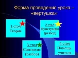 Форма проведения урока – «вертушка» 1 стол Теория 2 стол Пунктуация (разбор)
