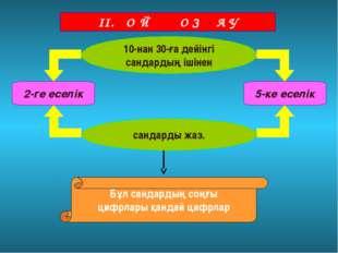 ІІ. О Й Қ О З Ғ А У 10-нан 30-ға дейінгі сандардың ішінен 2-ге еселік 5-ке ес