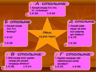 Ойын сұрақтары 1. Қандай сандар 2-ге, 5-ке, 10 – ға бөлінеді? 2. № 259, 3. №