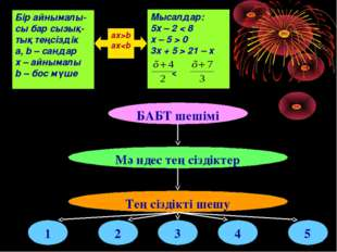 ах>b ах 0 3х + 5 > 21 – х < БАБТ шешімі Мәндес теңсіздіктер Теңсіздікті шешу