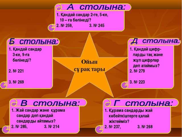 Ойын сұрақтары 1. Қандай сандар 2-ге, 5-ке, 10 – ға бөлінеді? 2. № 259, 3. №...
