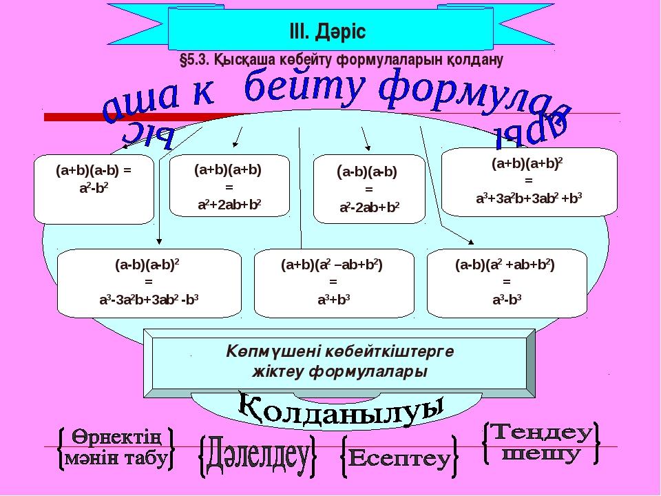 ІІІ. Дәріс §5.3. Қысқаша көбейту формулаларын қолдану (а+b)(а-b) = а2-b2 (а+b...