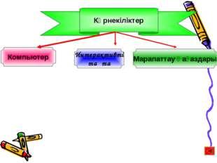 Көрнекіліктер Компьютер Марапаттау қағаздары Интерактивті тақта