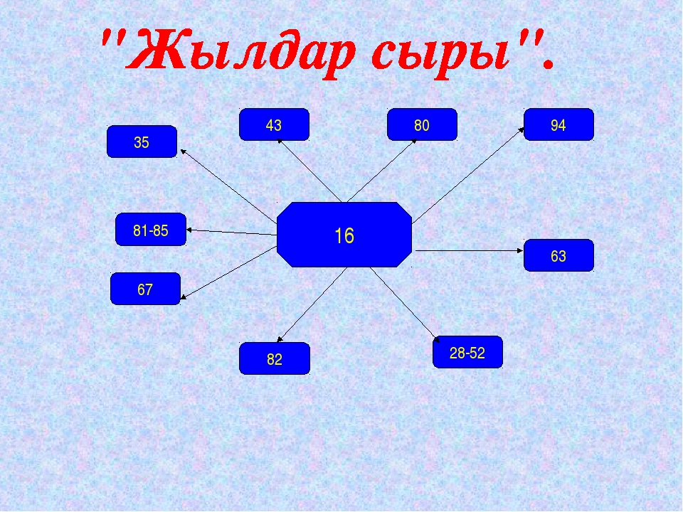 16 80 94 63 67 81-85 35 28-52 82 43