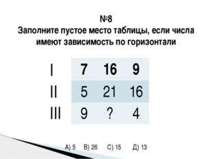 №8 Заполните пустое место таблицы, если числа имеют зависимость по горизонтал
