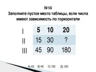 №14 Заполните пустое место таблицы, если числа имеют зависимость по горизонта