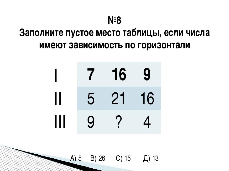 №8 Заполните пустое место таблицы, если числа имеют зависимость по горизонтал...