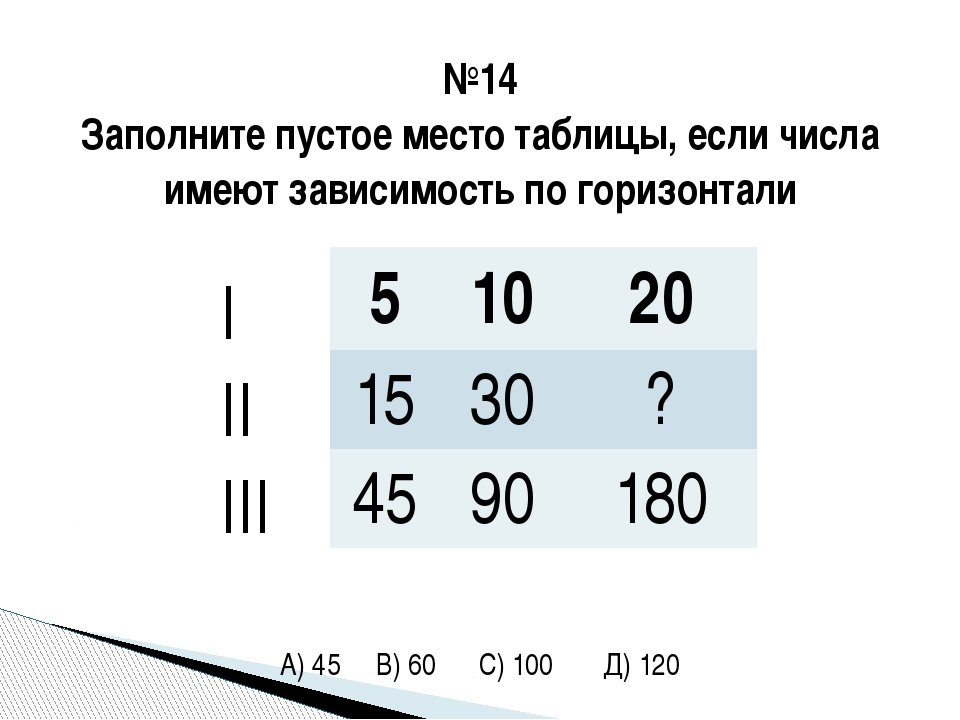 №14 Заполните пустое место таблицы, если числа имеют зависимость по горизонта...
