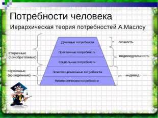 Потребности человека Иерархическая теория потребностей А.Маслоу первичные (вр