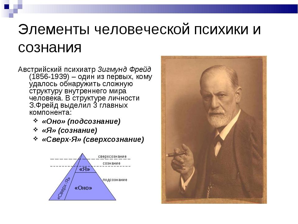 Элементы человеческой психики и сознания Австрийский психиатр Зигмунд Фрейд (...