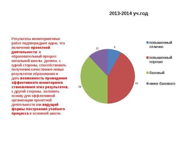 Результаты мониторинговых работ подтверждают идею, что включениепроектной д...