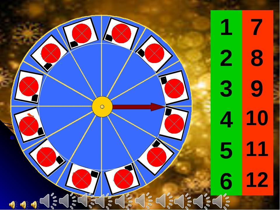 1 2 3 7 4 5 6 8 9 10 11 12