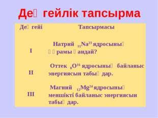 Деңгейлік тапсырма ДеңгейіТапсырмасы І Натрий 11Na23 ядросының құрамы қанда