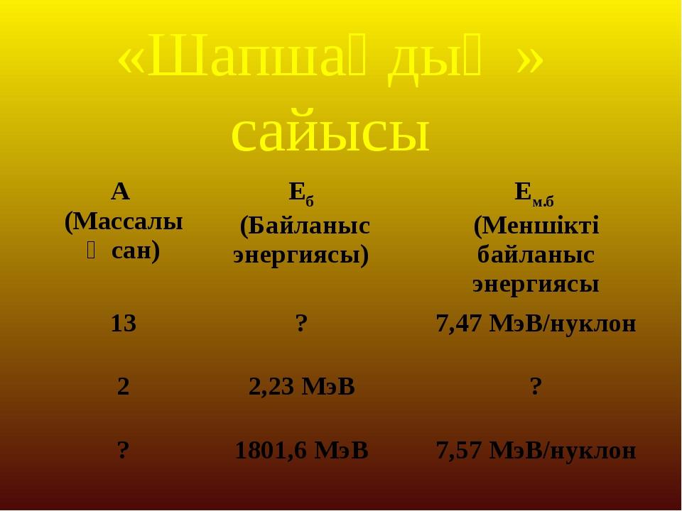 «Шапшаңдық » сайысы  А (Массалық сан)Еб (Байланыс энергиясы)Ем.б (Меншікт...
