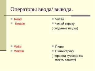 Операторы ввода/ вывода. Read Readln Write Writeln Читай Читай строку ( созда