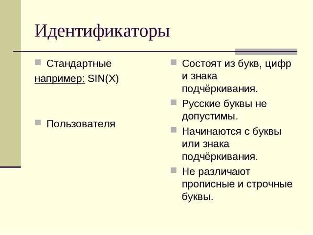 Идентификаторы Стандартные например: SIN(X) Пользователя Состоят из букв, циф...