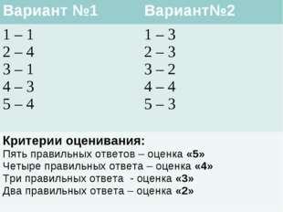 Вариант №1Вариант№2 1 – 1 2 – 4 3 – 1 4 – 3 5 – 41 – 3 2 – 3 3 – 2 4 – 4 5