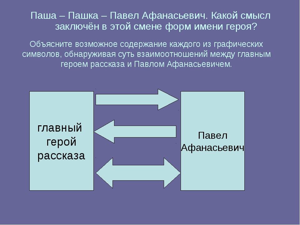 Паша – Пашка – Павел Афанасьевич. Какой смысл заключён в этой смене форм имен...