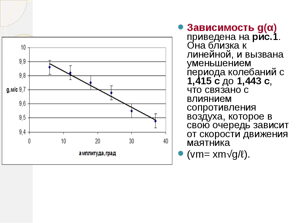Зависимость g(α) приведена на рис.1. Она близка к линейной, и вызвана уменьше...