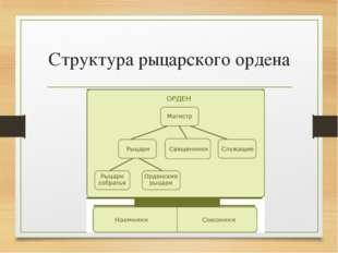 Структура рыцарского ордена