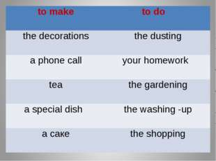 to make to do the decorations the dusting a phone call your homework tea the