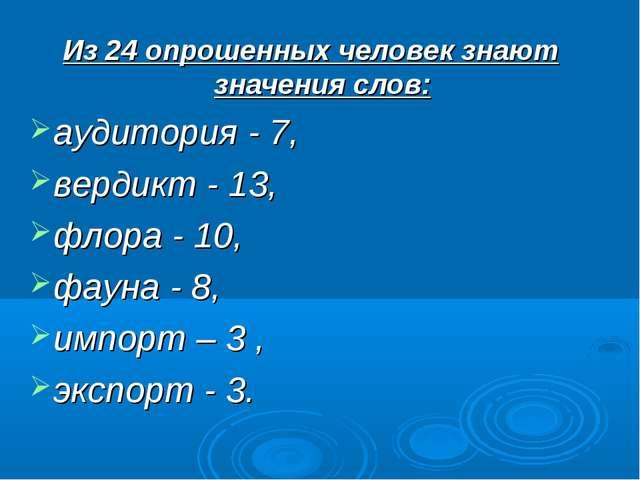 Из 24 опрошенных человек знают значения слов: аудитория - 7, вердикт - 13, фл...