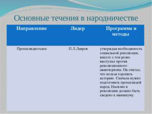 Основные течения в народничестве Направление Лидер Программа и методы Пропага