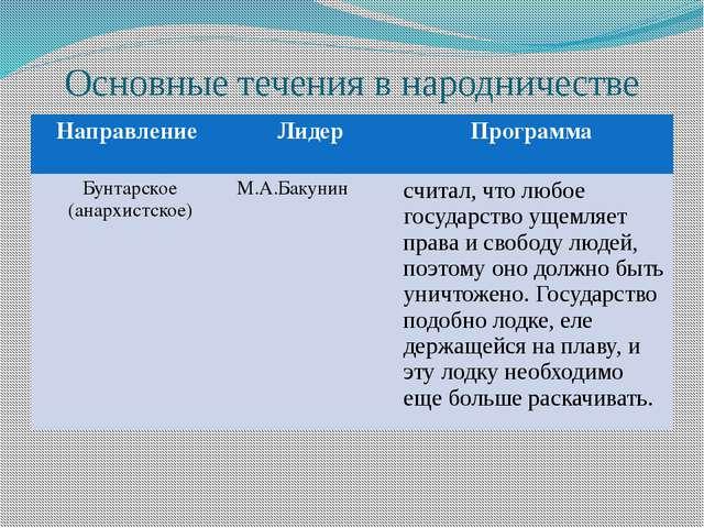 Основные течения в народничестве Направление Лидер Программа Бунтарское (анар...
