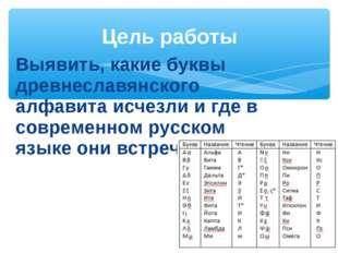 Выявить, какие буквы древнеславянского алфавита исчезли и где в современном р