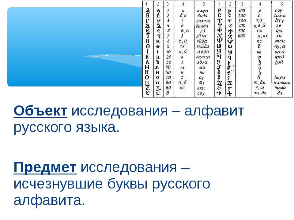 Объект исследования – алфавит русского языка. Предмет исследования – исчезнув...