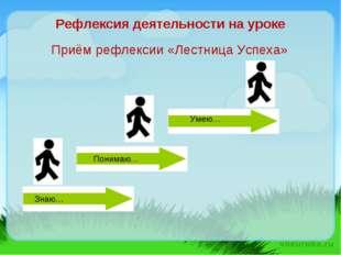 Рефлексия деятельности на уроке Приём рефлексии «Лестница Успеха» Знаю… Поним