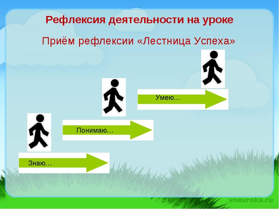 Рефлексия деятельности на уроке Приём рефлексии «Лестница Успеха» Знаю… Поним...