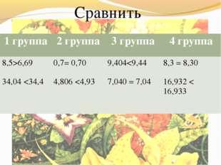 Сравнить 1 группа2 группа3 группа4 группа 8,5>6,69 34,04