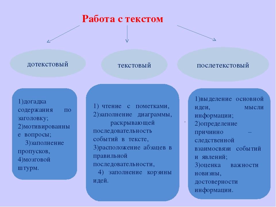 Работа с текстом дотекстовый текстовый послетекстовый 1)догадка содержания по...