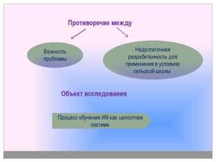 Противоречие между Объект исследования Важность проблемы Недостаточная разраб