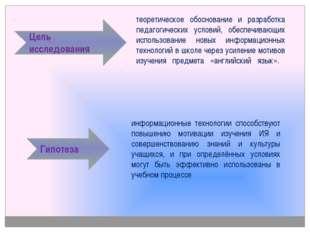 информационные технологии способствуют повышению мотивации изучения ИЯ и сове