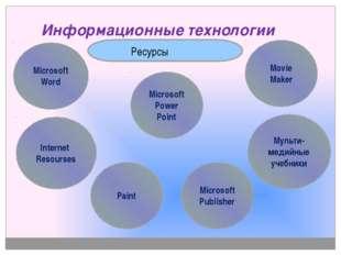 Информационные технологии Microsoft Word Microsoft Power Point Movie Maker I