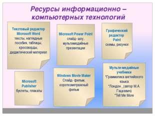 Ресурсы информационно – компьютерных технологий Текстовый редактор Microsoft