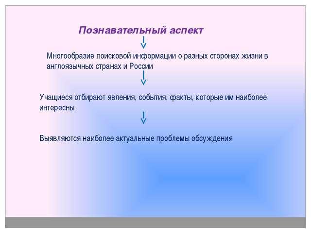 Познавательный аспект Многообразие поисковой информации о разных сторонах жи...