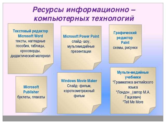 Ресурсы информационно – компьютерных технологий Текстовый редактор Microsoft...