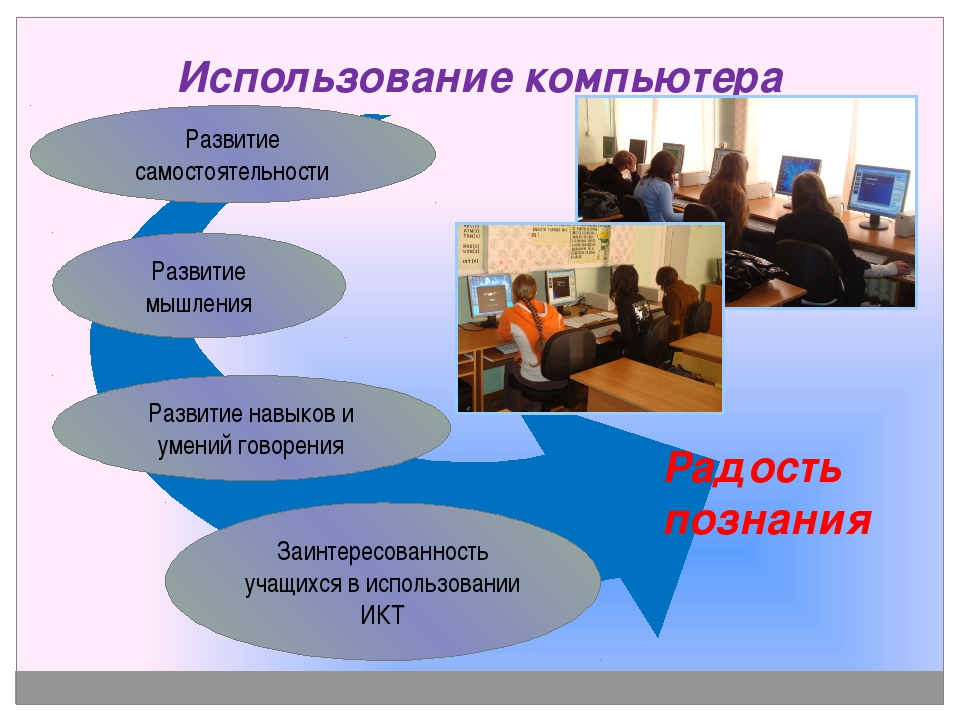 Использование компьютера Развитие навыков и умений говорения Заинтересованно...