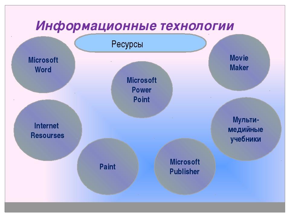 Информационные технологии Microsoft Word Microsoft Power Point Movie Maker I...