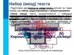 Набор (ввод) текста Подготовка документа на компьютере состоит из таких этапо