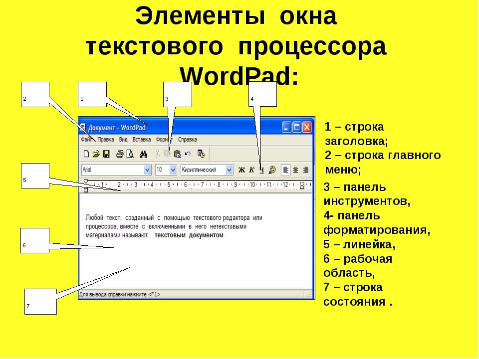 Элементы окна текстового процессора WordPad: 7 1 – строка заголовка; 2 – стро...
