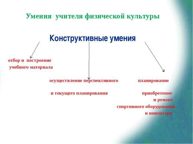 Умения учителя физической культуры Конструктивные умения отбор и построение у...