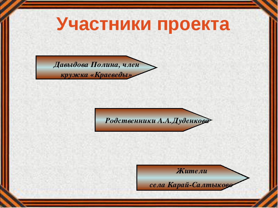 Давыдова Полина, член кружка «Краеведы» Родственники А.А.Дуденкова Жители се...