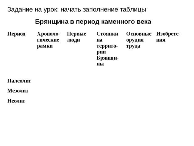Брянщина в период каменного века Задание на урок: начать заполнение таблицы П...
