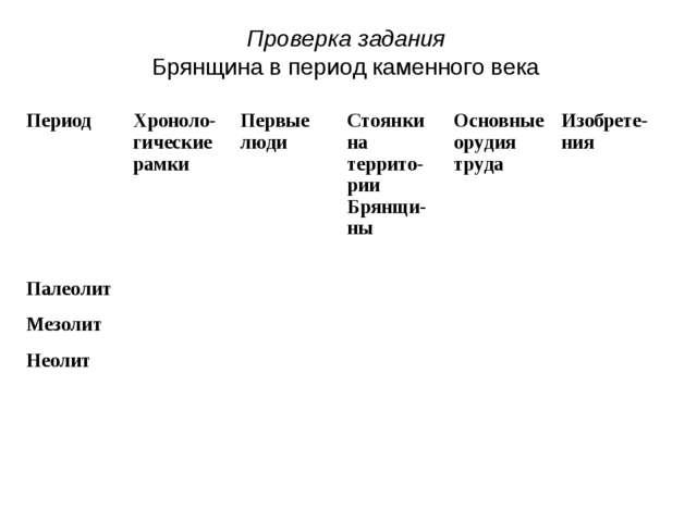Проверка задания Брянщина в период каменного века ПериодХроноло-гические рам...