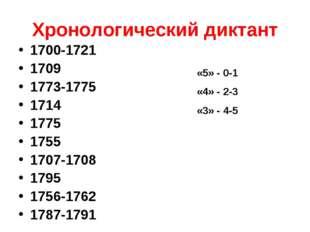 Хронологический диктант 1700-1721 1709 1773-1775 1714 1775 1755 1707-1708 179
